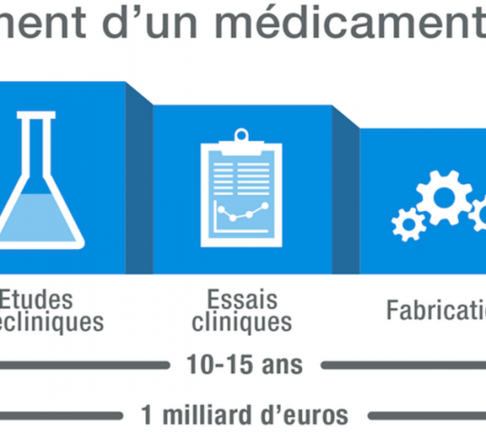 Panacee accompagne Biocellvia dans sa campagne de crowdfunding #Sowefund